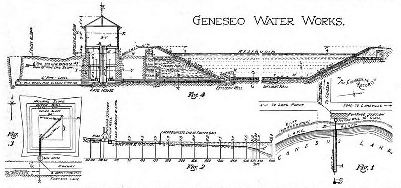Geneseo Water Works.jpeg