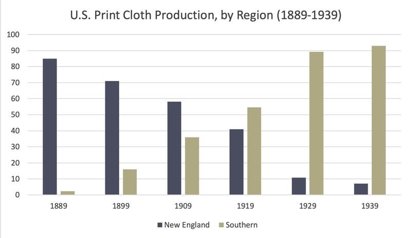 Cotton Manufacturing.jpg