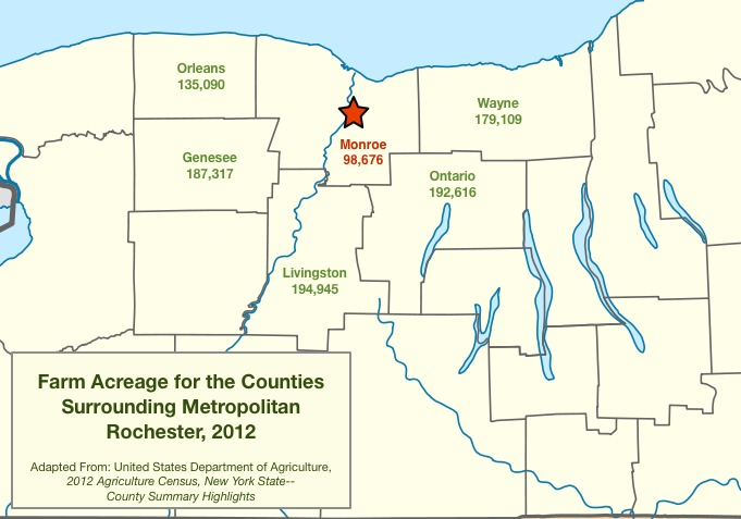 Farm Acreage for the Counties Surrounding Metropolitan Rochester, 2012