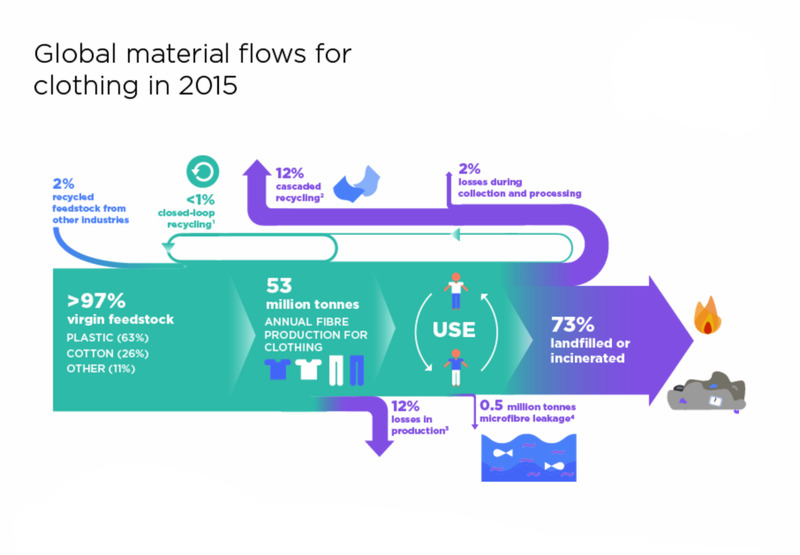 Global material flows--edited.png