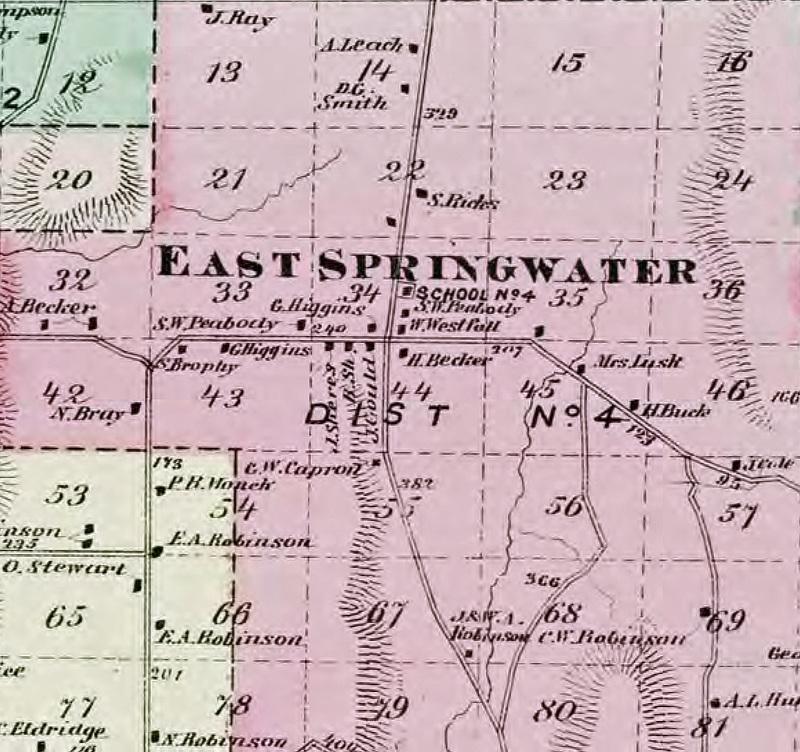 East Springwater