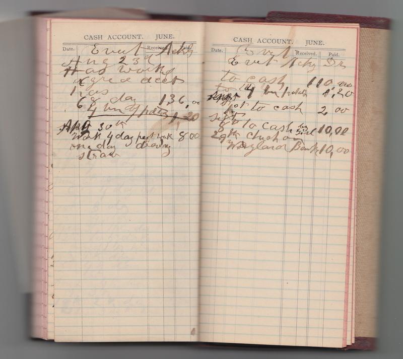 Sheffield Peabody's Diary, 1913