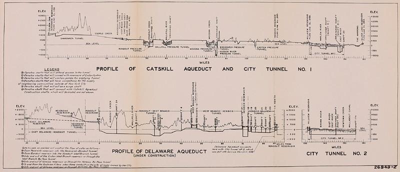 Aqueduct Profiles.jpg