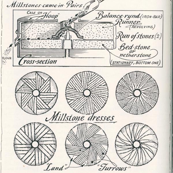 Sloan--Millstones.jpg