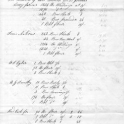 Genesee Valley Canal tolls paid by Wadsworth Mills, Avon, N.Y., November-December 1846